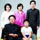 Kim Jong-un - 454 x 491