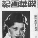 Chinese silent film actresses