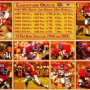 Christian Okoye - 454 x 312