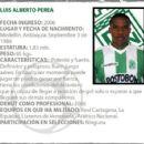 Luis Alberto Perea - 454 x 425