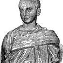 Ancient Roman murder victims