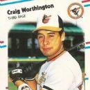 Craig Worthington