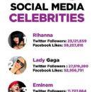 TOP 10 Social Media Celebrities