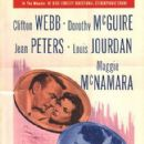 Films directed by Jean Negulesco