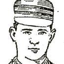 Augusta (minor league baseball) players