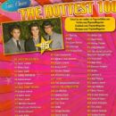 POPSTAR MAG 100 Hot list