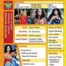 Wonder Woman (2017) - 454 x 639