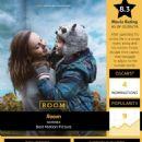 Oscars Trading Cards - 454 x 673