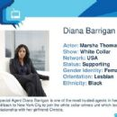 "Diana Barrigan, Portrayed by Marsha Thomason in "" White Collar"""