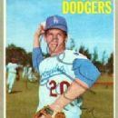 Bakersfield Dodgers players